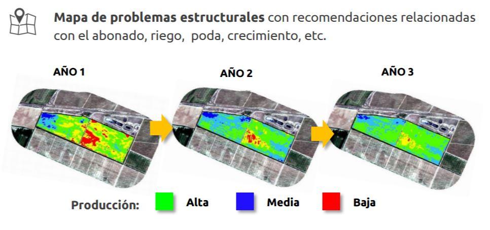 Problemas-estructurales